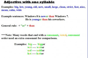 Adjectives one syllable